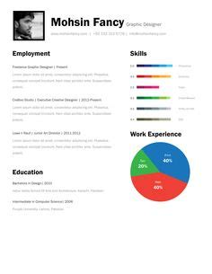 Resume formats for creatives